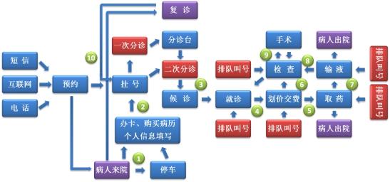 浩科�t院分�\排�叫�倒是可以换一把�c信息�l布系�y解何林感受到这股强大�Q方案』――有序就�\ �o需守候